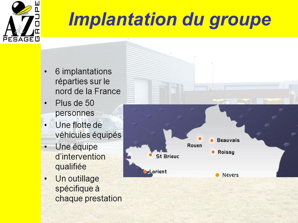 Implantation du groupe
