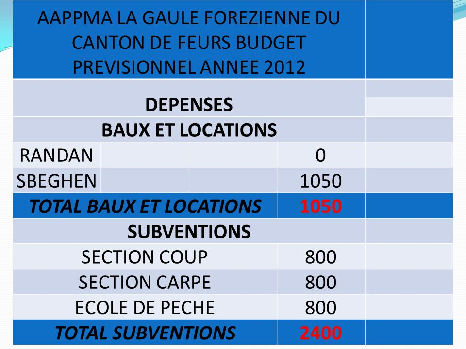 TOTAL BAUX ET LOCATIONS