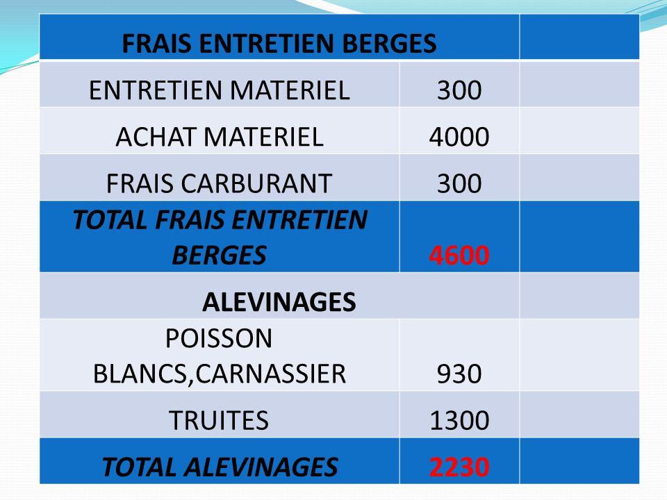 FRAIS ENTRETIEN BERGES TOTAL FRAIS ENTRETIEN BERGES