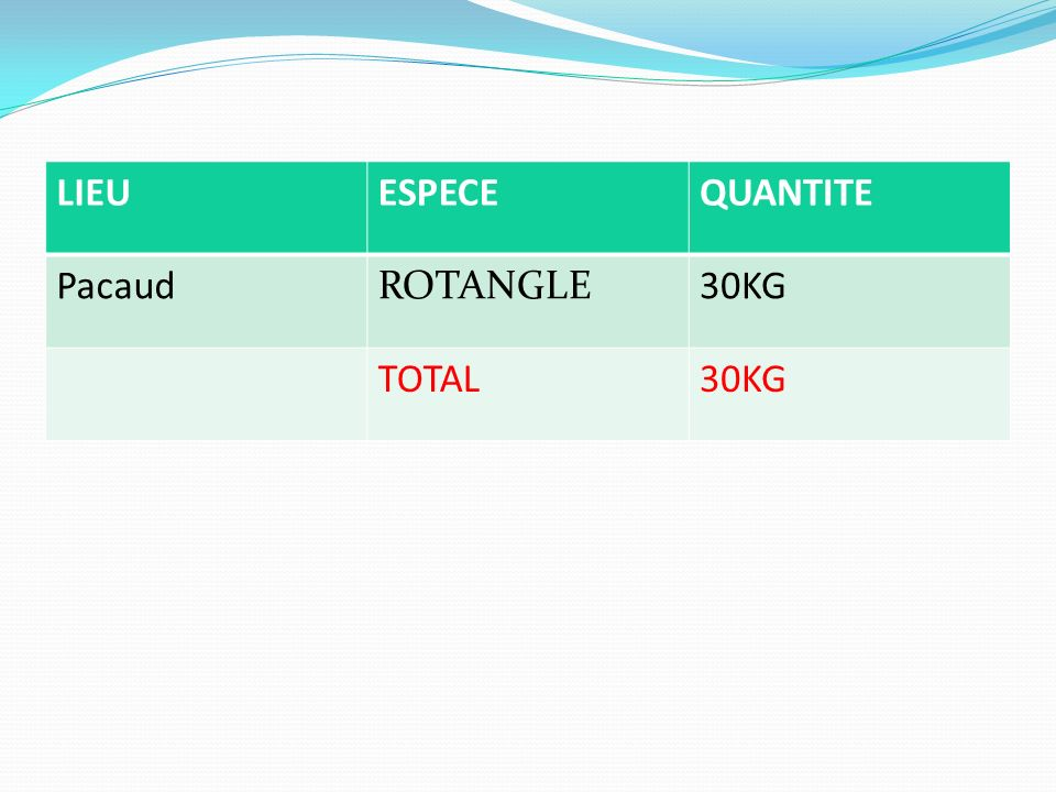 LIEU ESPECE QUANTITE Pacaud ROTANGLE 30KG TOTAL