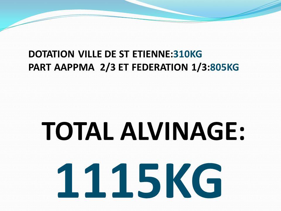 1115KG TOTAL ALVINAGE: DOTATION VILLE DE ST ETIENNE:310KG