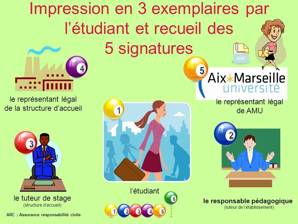 Impression en 3 exemplaires par l'étudiant et recueil des 5 signatures