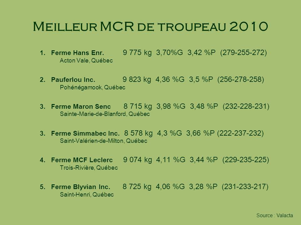Meilleur MCR de troupeau 2010