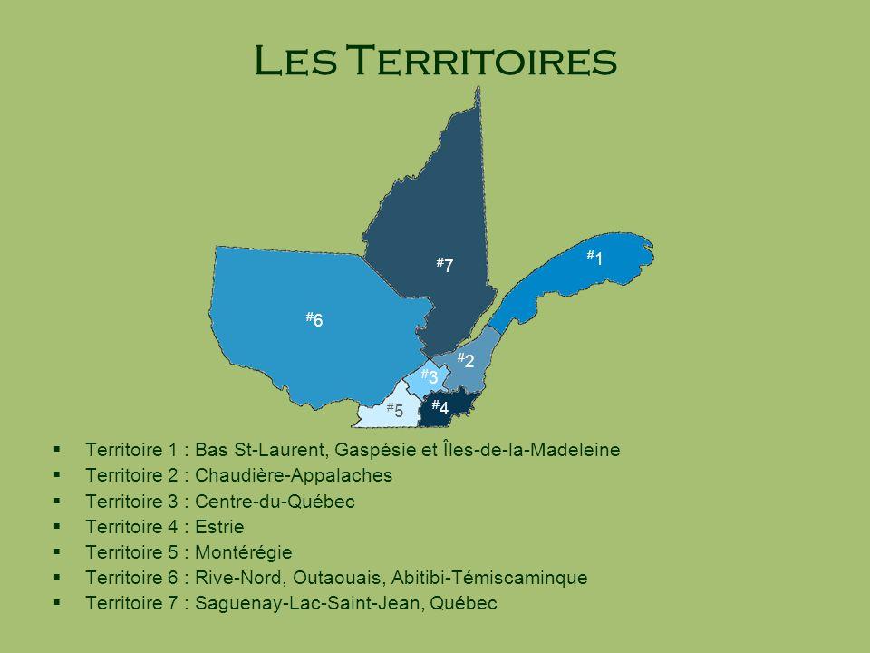 Les Territoires #1 #7 #6 #2 #3 #4 #5
