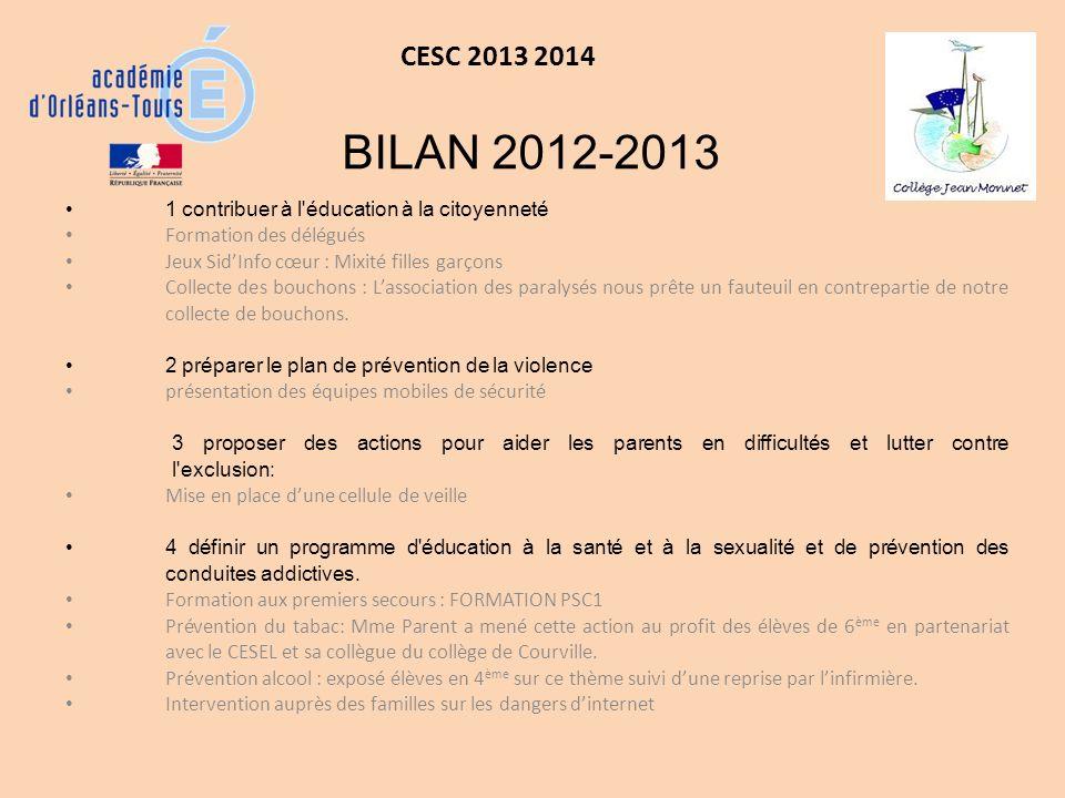 CESC 2013 2014 BILAN 2012-2013. 1 contribuer à l éducation à la citoyenneté. Formation des délégués.
