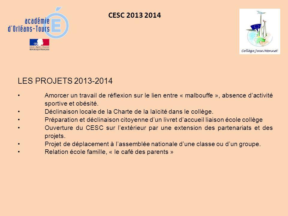 CESC 2013 2014 LES PROJETS 2013-2014. Amorcer un travail de réflexion sur le lien entre « malbouffe », absence d'activité sportive et obésité.