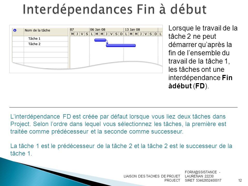 Interdépendances Fin à début