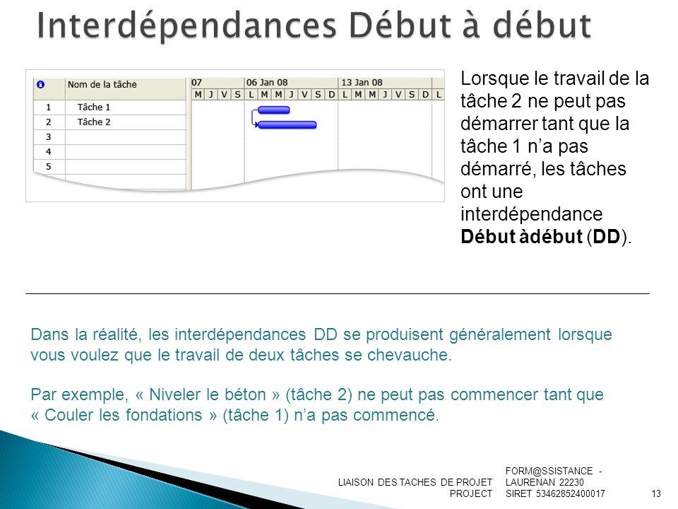 Interdépendances Début à début