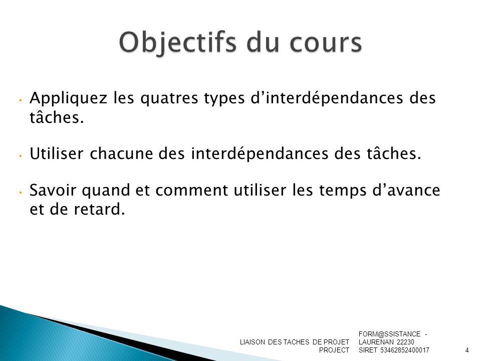 Objectifs du cours Appliquez les quatres types d'interdépendances des tâches. Utiliser chacune des interdépendances des tâches.