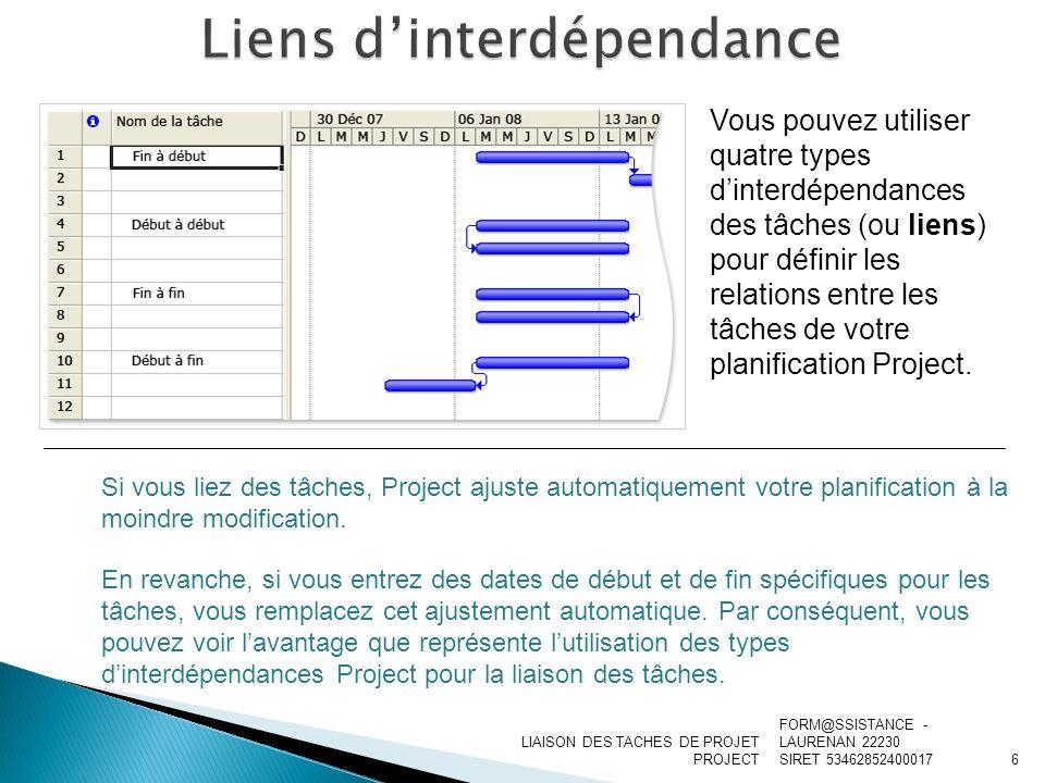Liens d'interdépendance