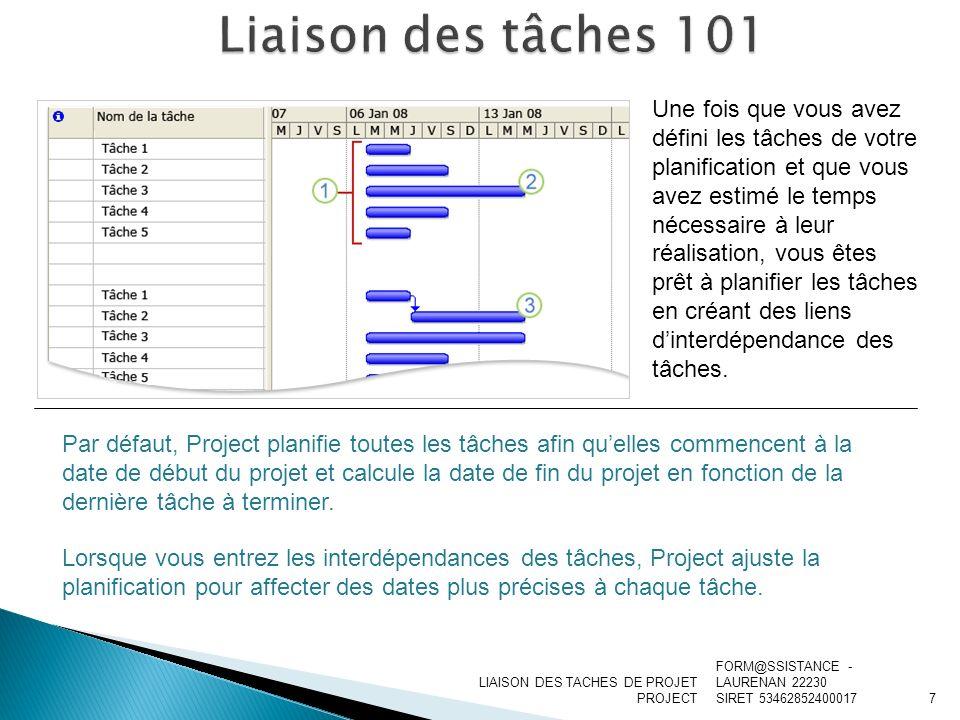 Formation microsoft office project ppt t l charger - Taches d une vendeuse en pret a porter ...