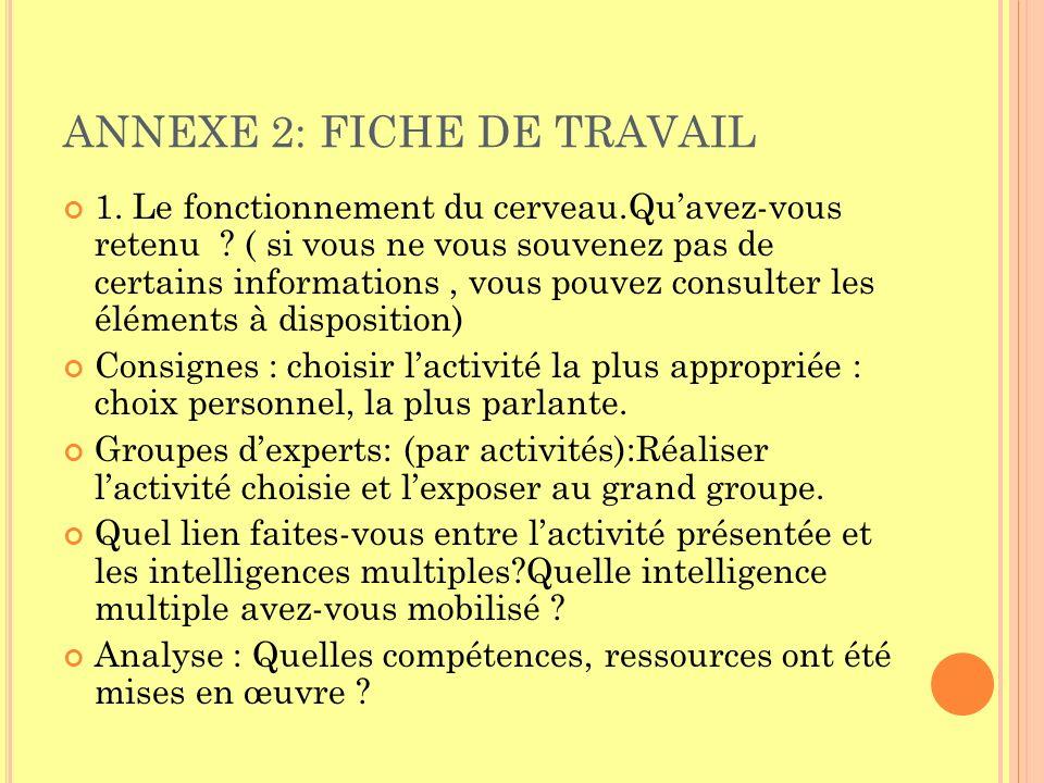 ANNEXE 2: FICHE DE TRAVAIL