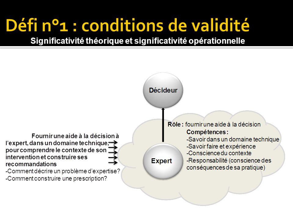 Défi n°1 : conditions de validité
