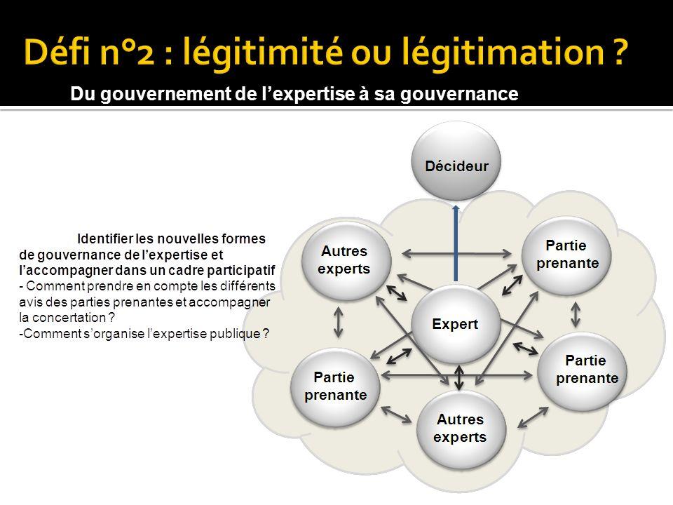 Défi n°2 : légitimité ou légitimation