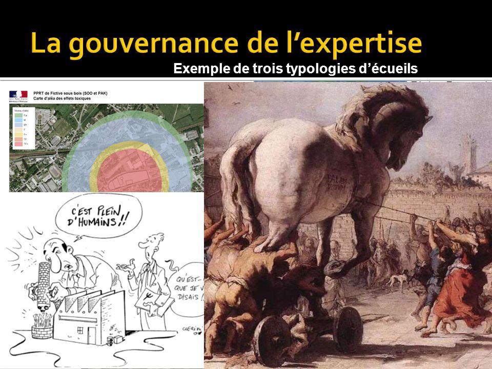 La gouvernance de l'expertise