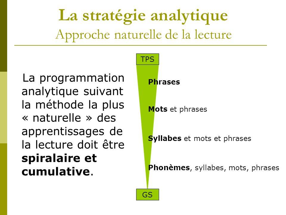 La stratégie analytique Approche naturelle de la lecture