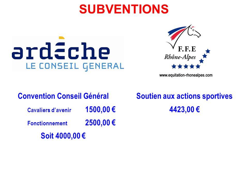Convention Conseil Général Soutien aux actions sportives