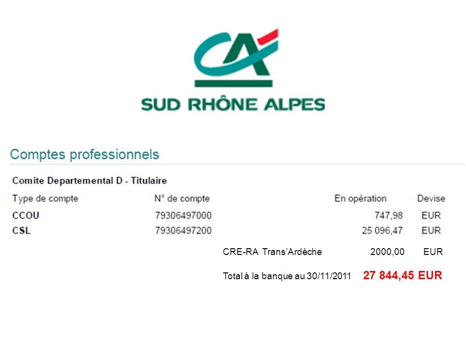 CRE-RA Trans'Ardèche 2000,00 EUR