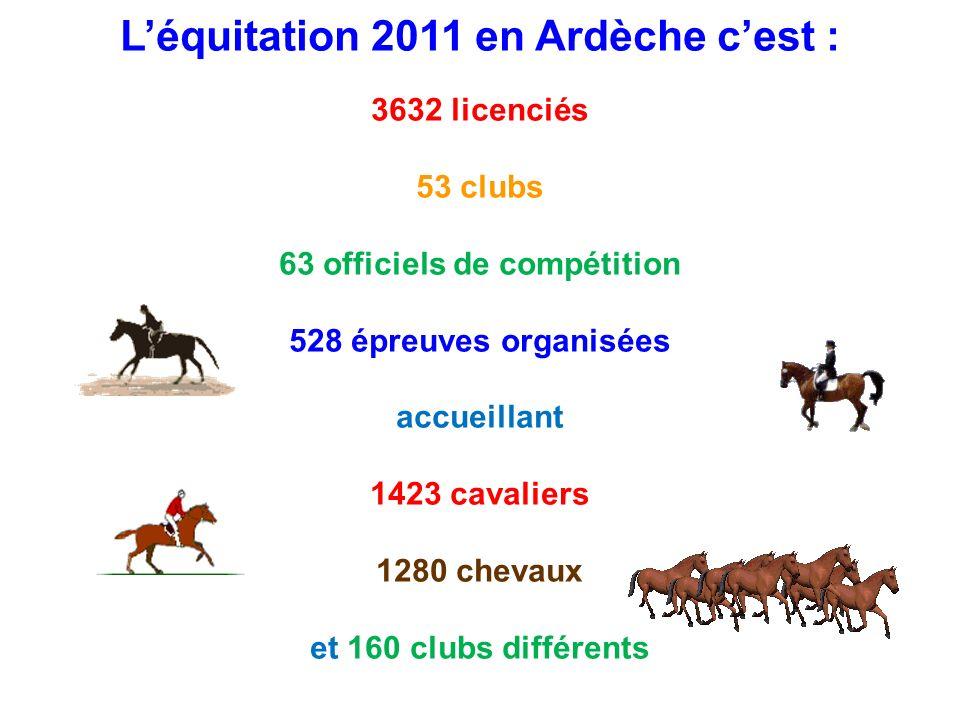 L'équitation 2011 en Ardèche c'est : 63 officiels de compétition