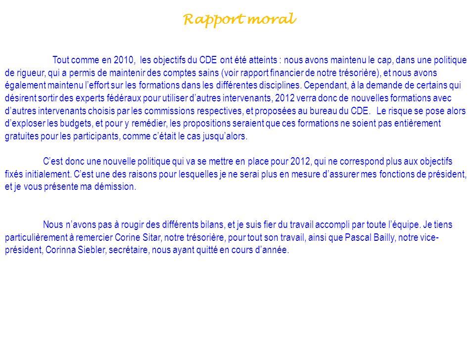 Rapport moral.