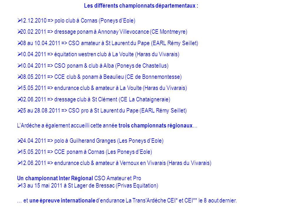 Les différents championnats départementaux :