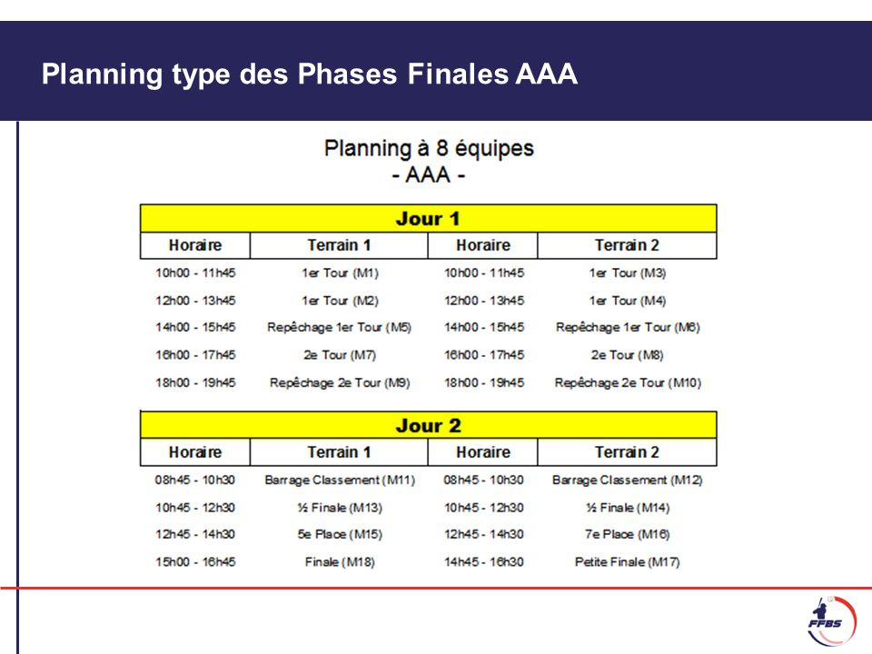Planning type des Phases Finales AAA