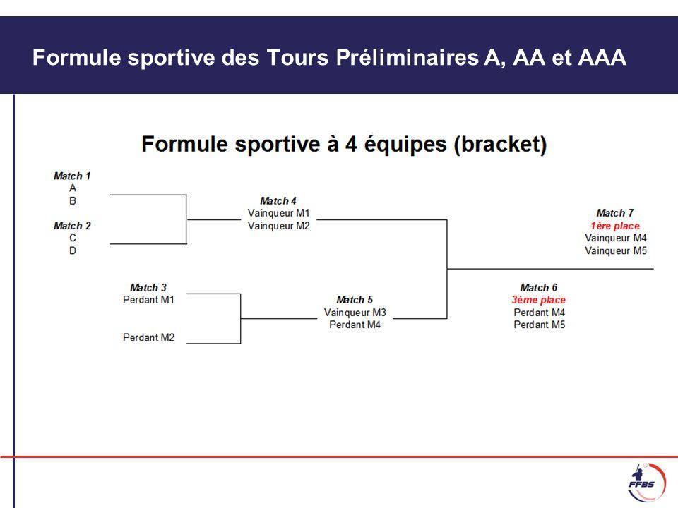 Formule sportive des Tours Préliminaires A, AA et AAA