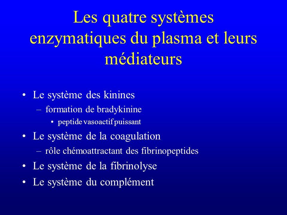 Les quatre systèmes enzymatiques du plasma et leurs médiateurs