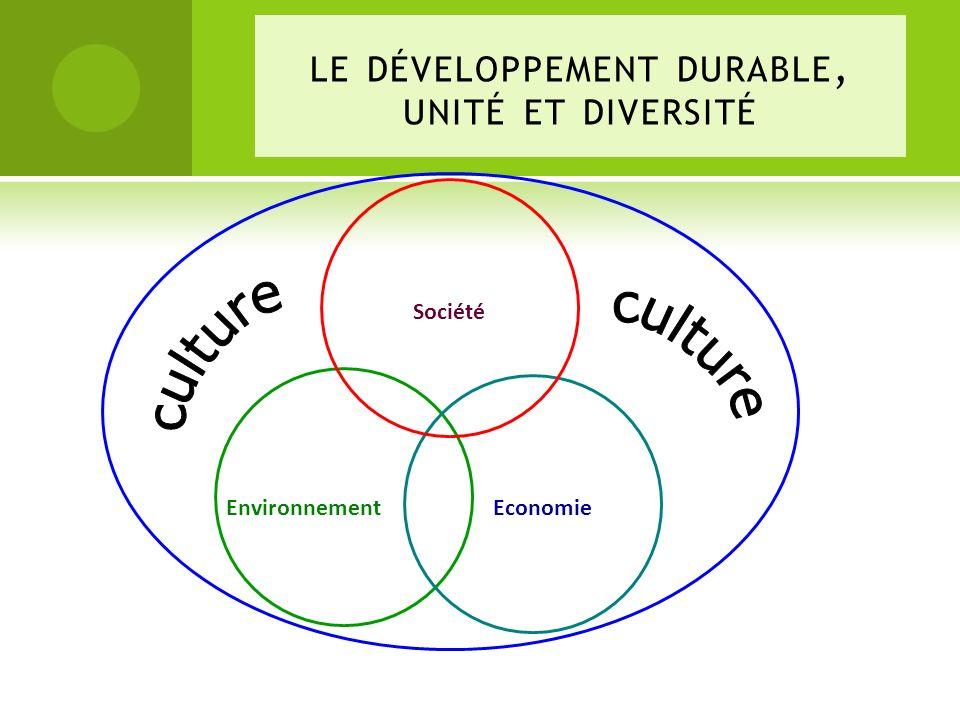 le développement durable, unité et diversité