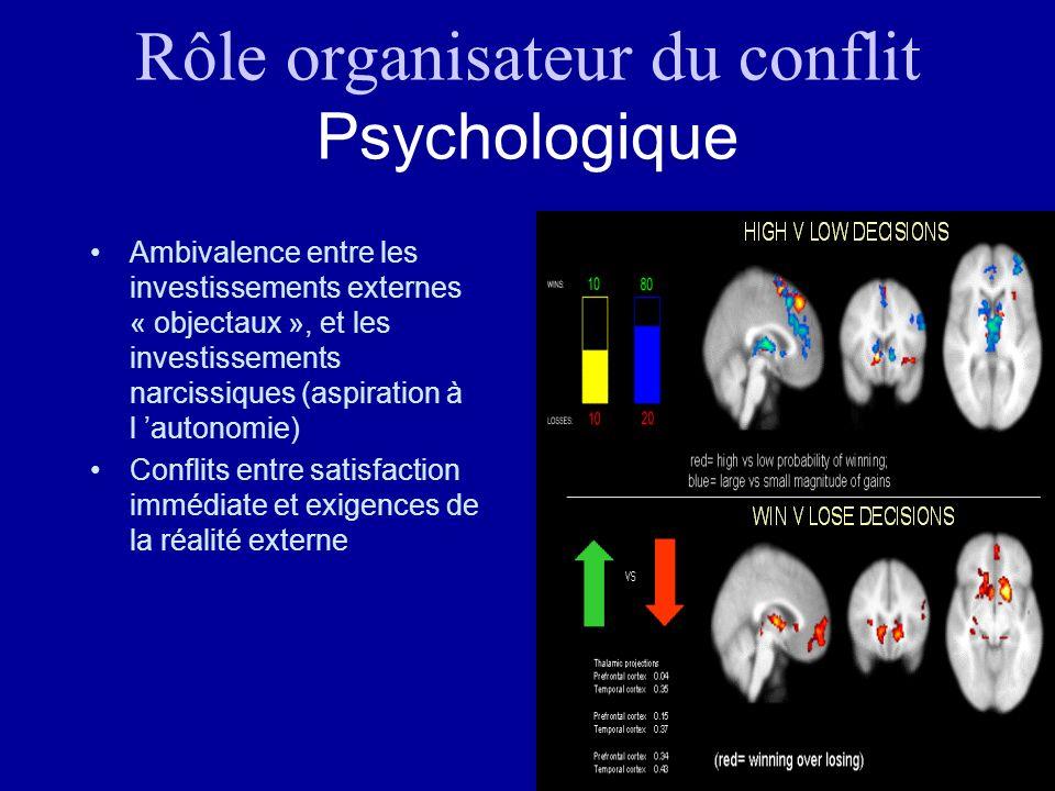 Rôle organisateur du conflit Psychologique