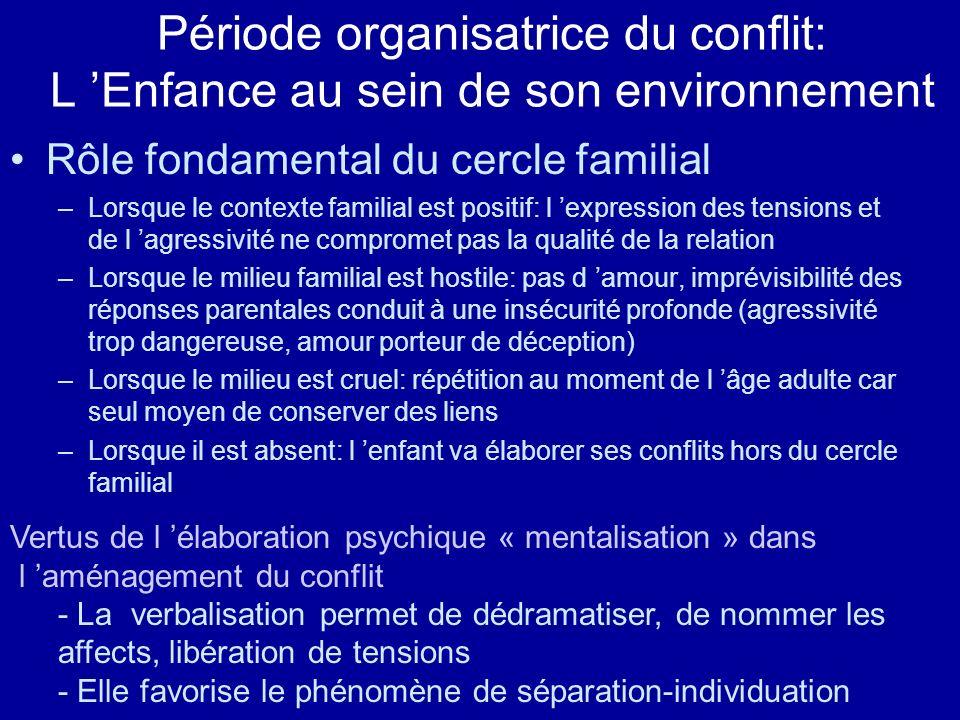 Période organisatrice du conflit: L 'Enfance au sein de son environnement