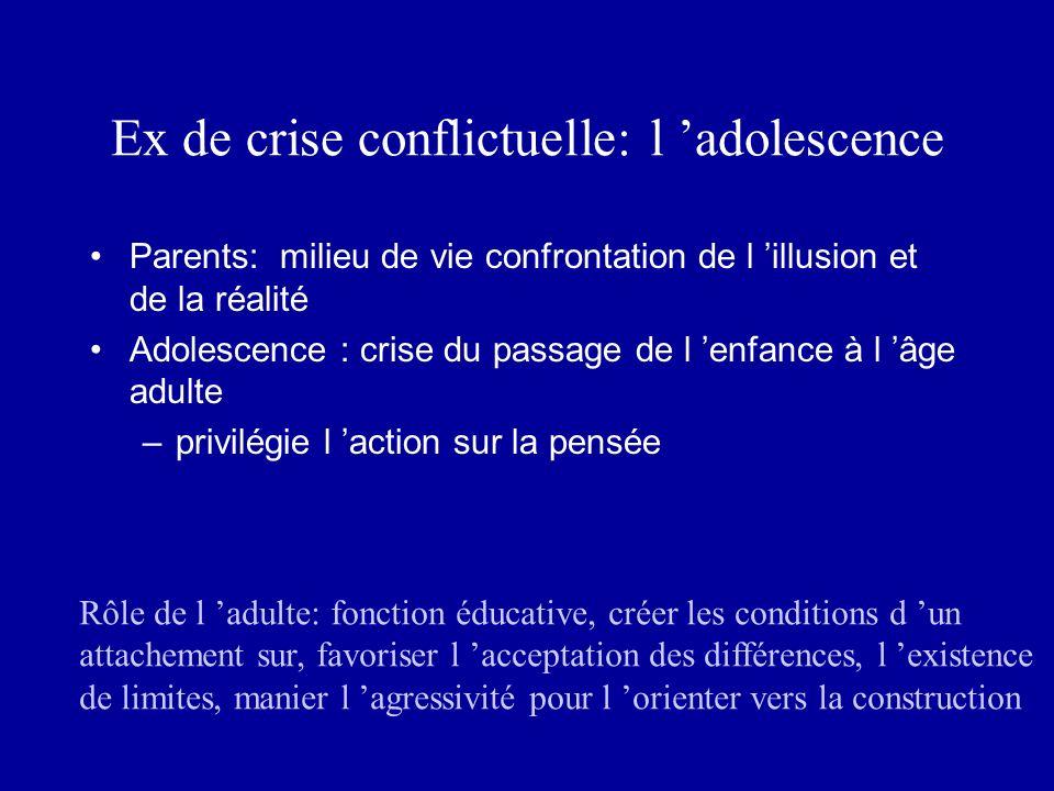 Ex de crise conflictuelle: l 'adolescence