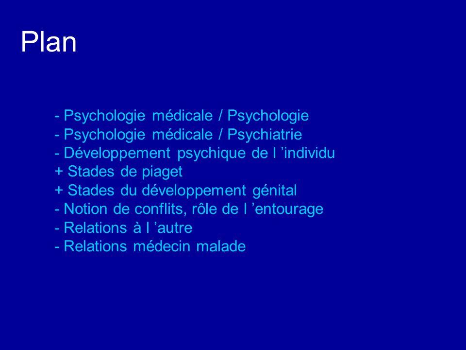 Plan - Psychologie médicale / Psychologie