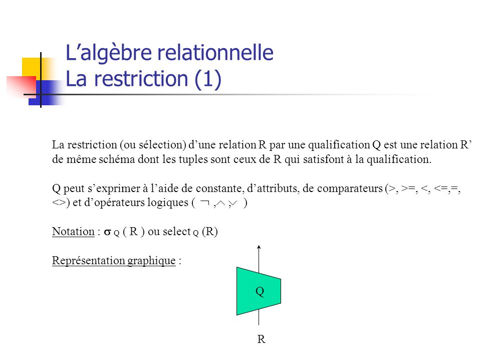 L'algèbre relationnelle La restriction (1)