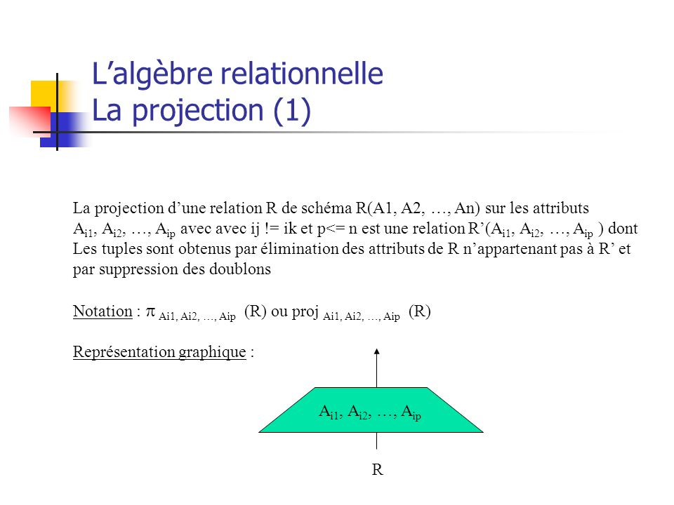 L'algèbre relationnelle La projection (1)