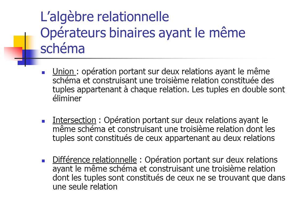 L'algèbre relationnelle Opérateurs binaires ayant le même schéma