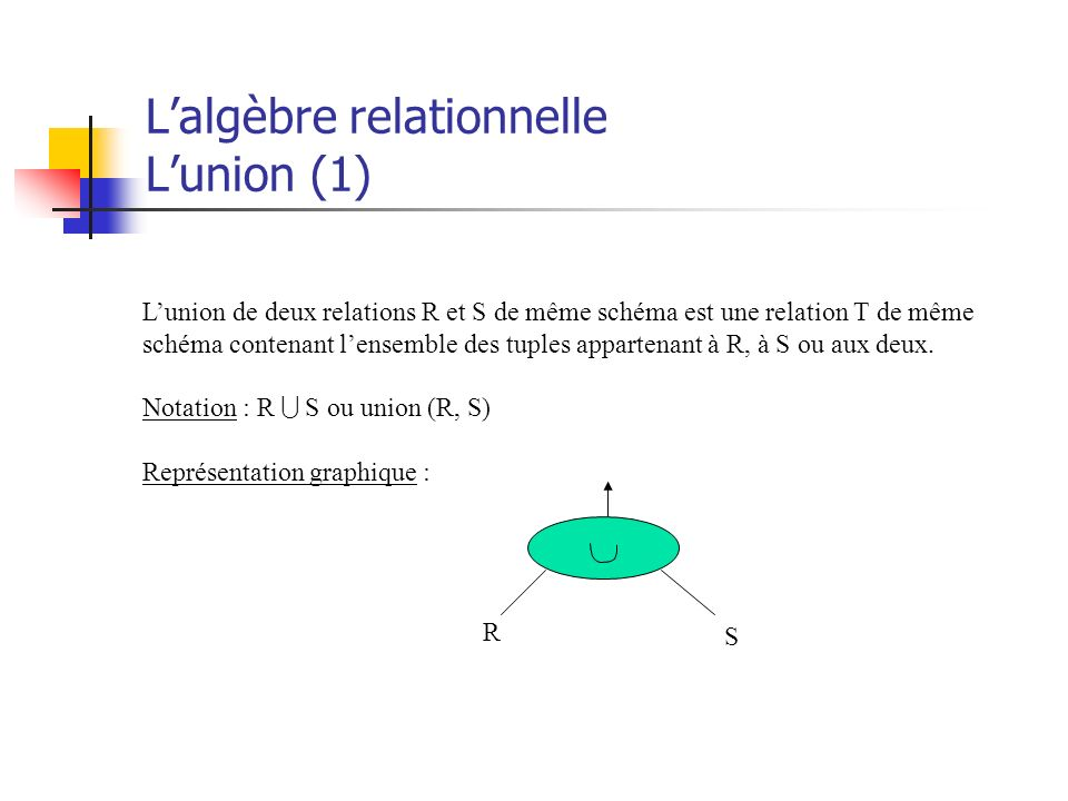 L'algèbre relationnelle L'union (1)