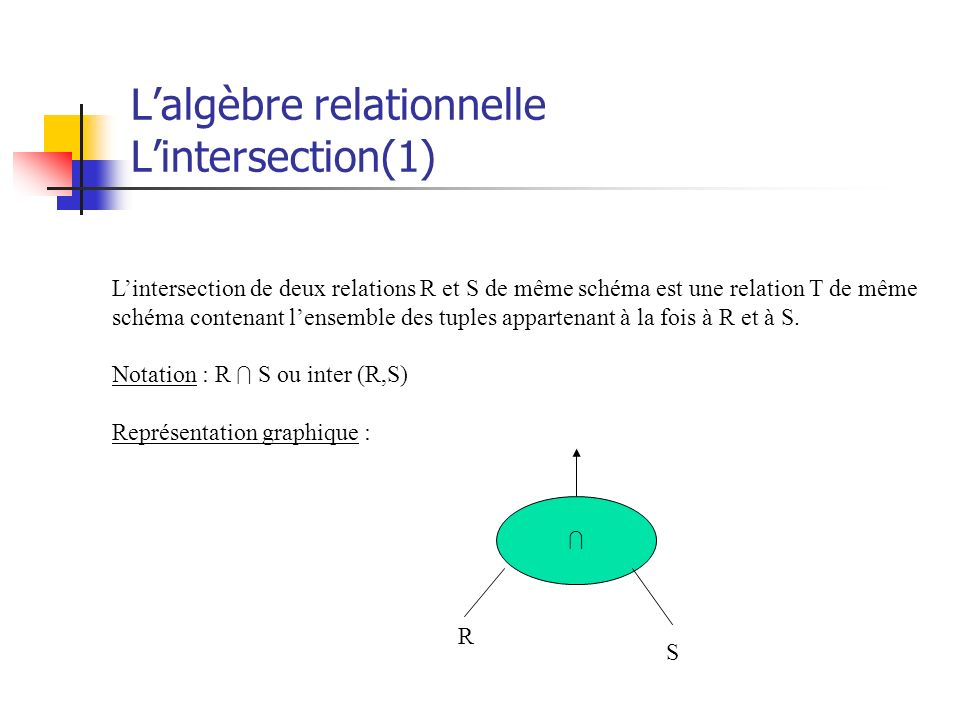 L'algèbre relationnelle L'intersection(1)