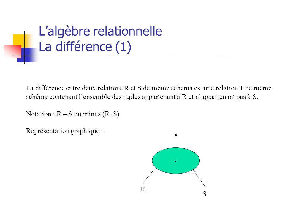 L'algèbre relationnelle La différence (1)