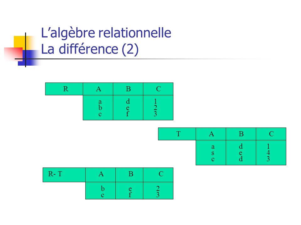 L'algèbre relationnelle La différence (2)