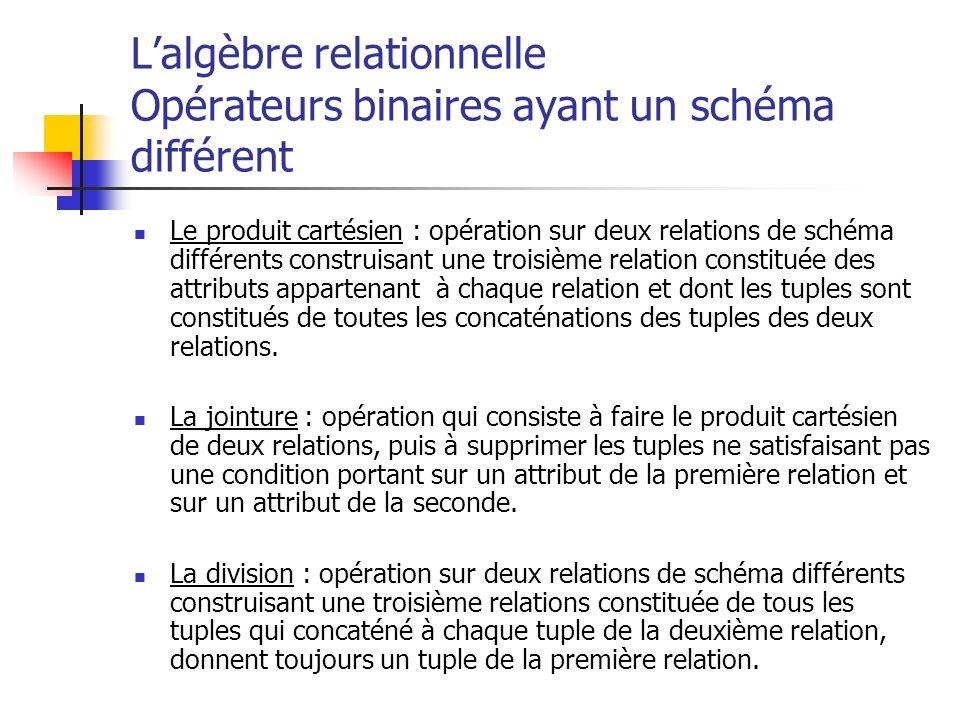 L'algèbre relationnelle Opérateurs binaires ayant un schéma différent