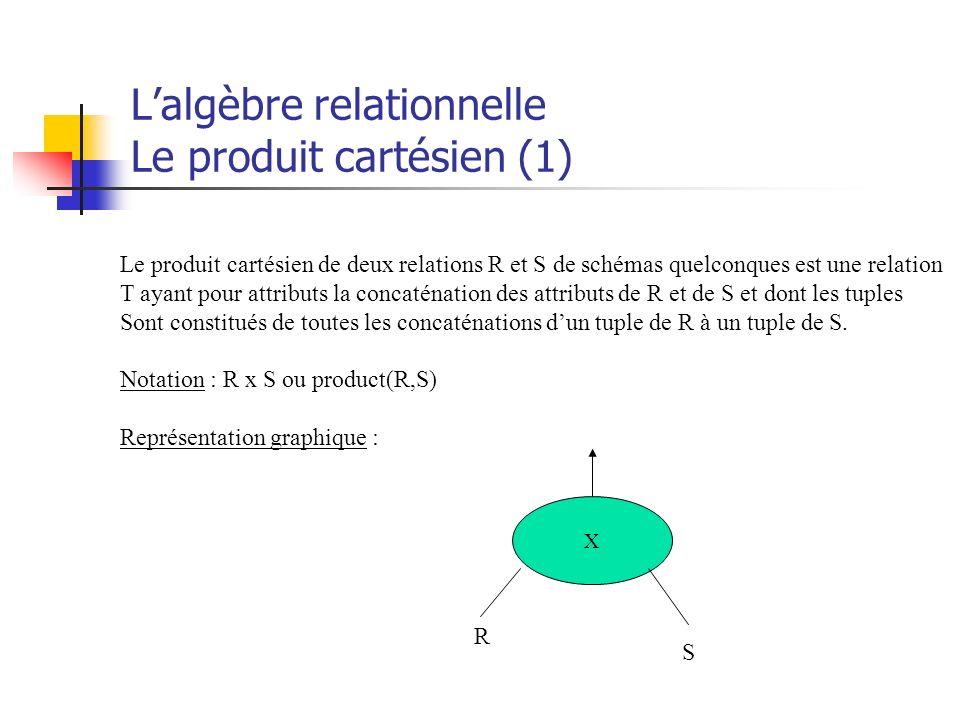 L'algèbre relationnelle Le produit cartésien (1)