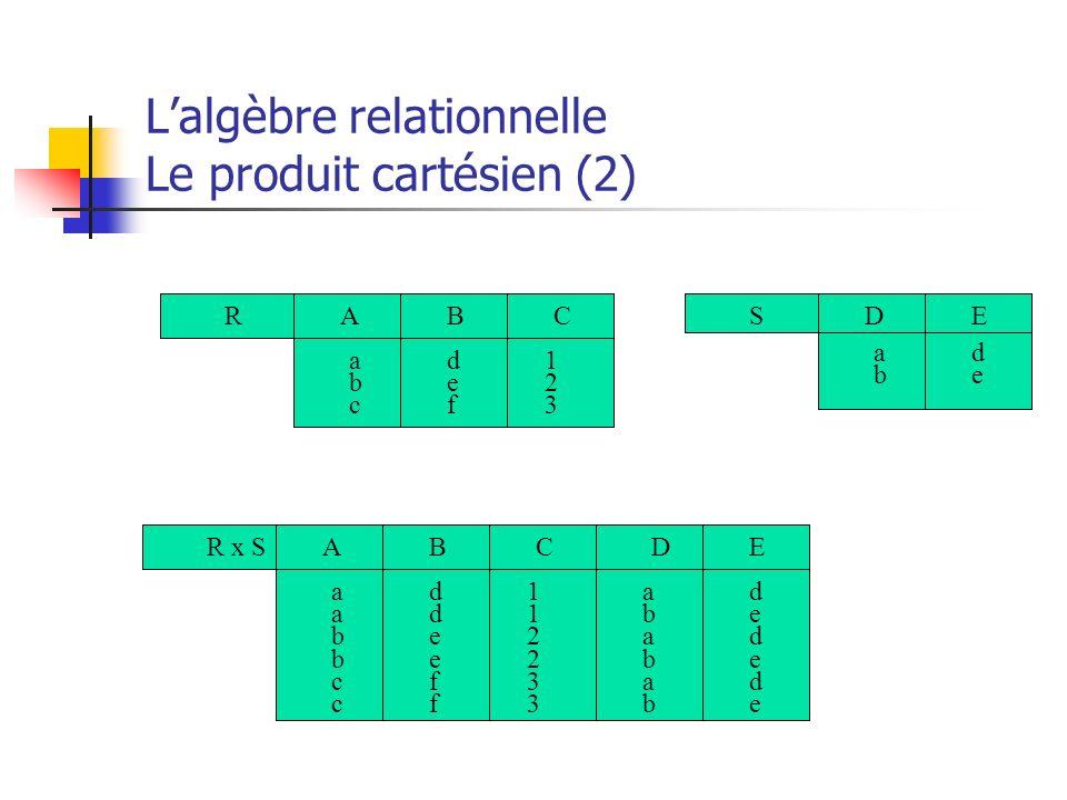 L'algèbre relationnelle Le produit cartésien (2)