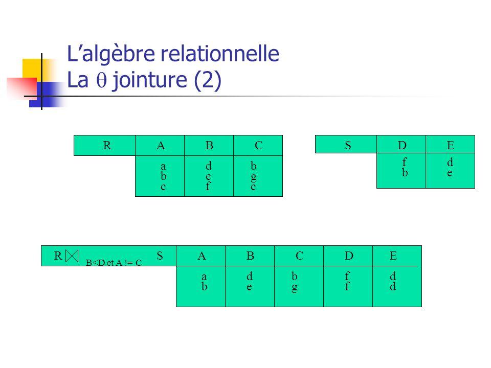 L'algèbre relationnelle La q jointure (2)
