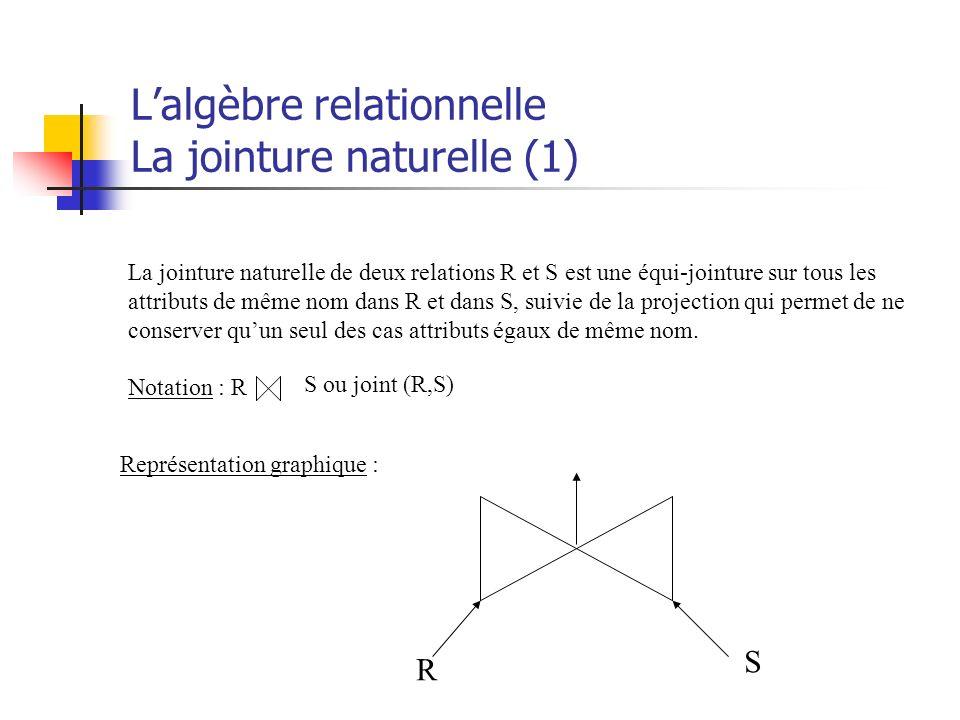 L'algèbre relationnelle La jointure naturelle (1)