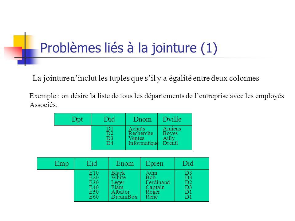 Problèmes liés à la jointure (1)