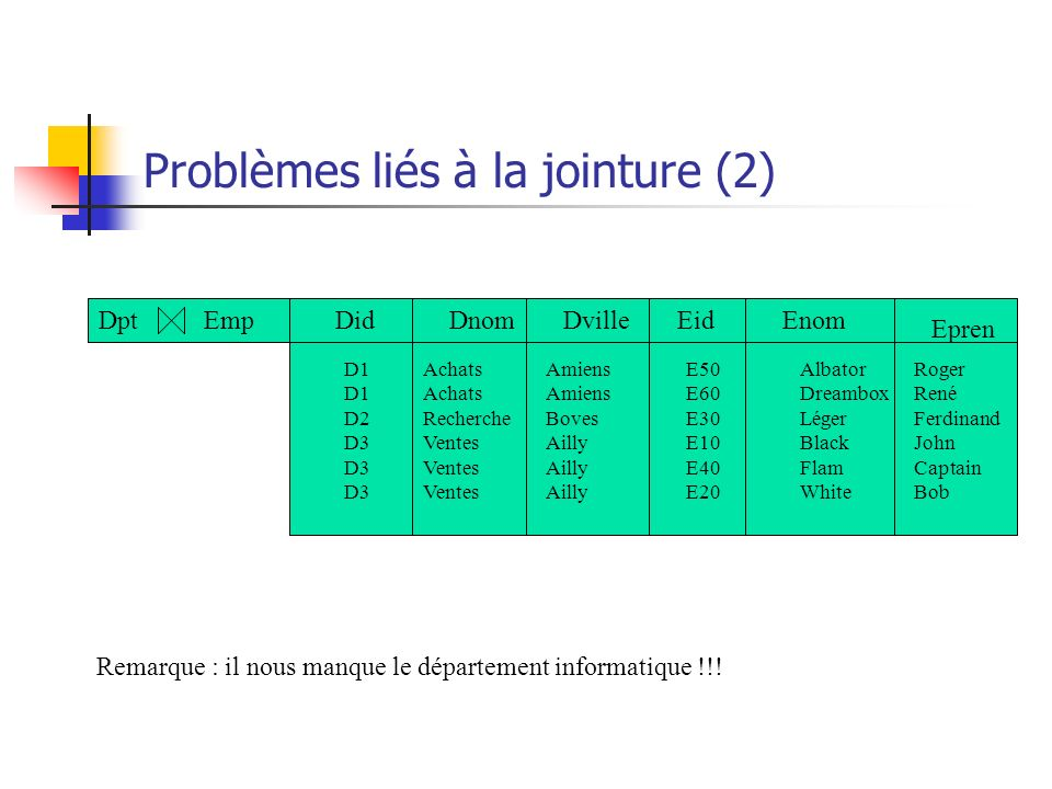 Problèmes liés à la jointure (2)