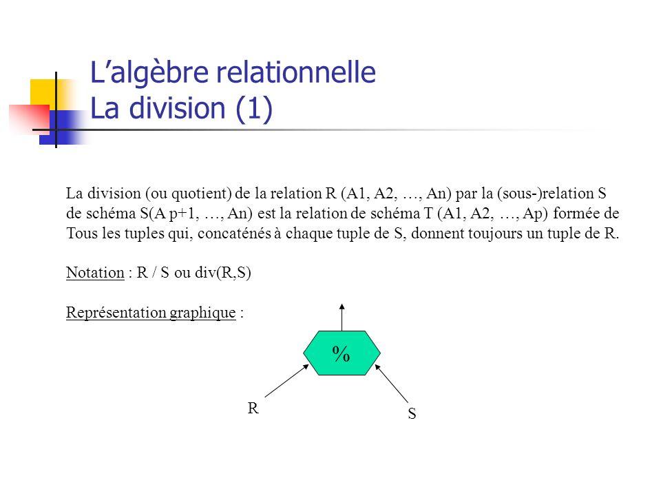 L'algèbre relationnelle La division (1)