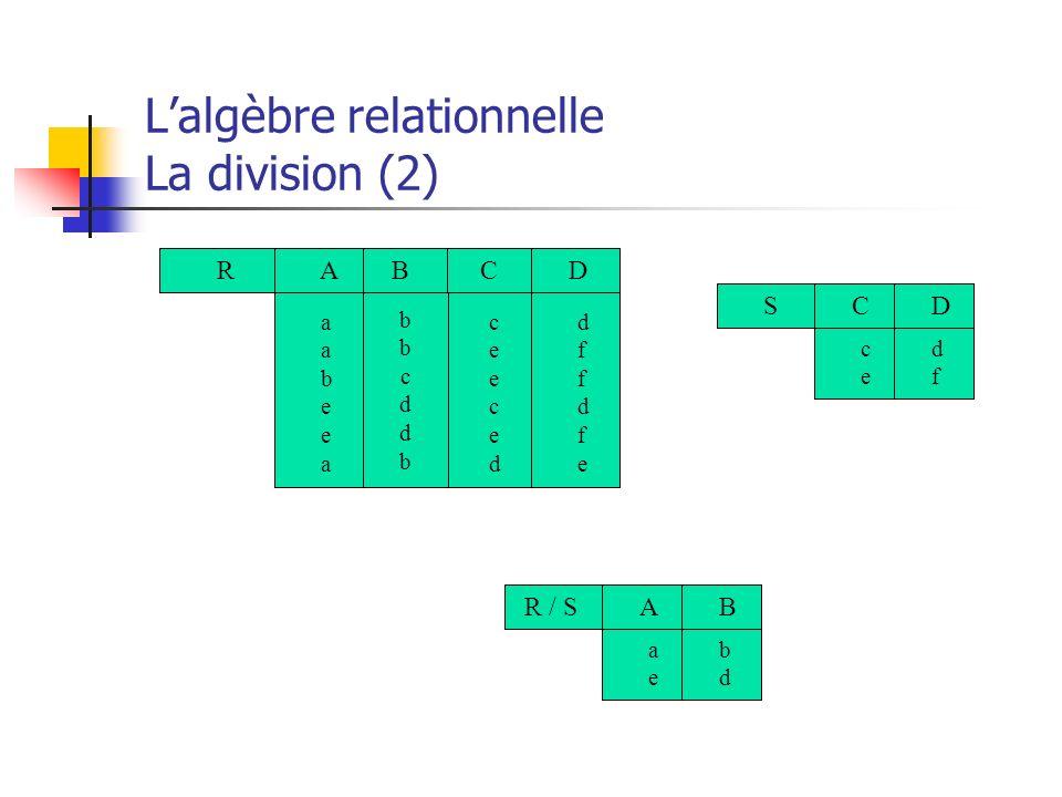 L'algèbre relationnelle La division (2)