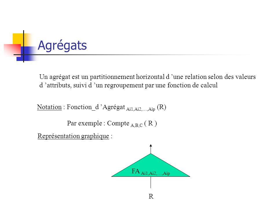 Agrégats Un agrégat est un partitionnement horizontal d 'une relation selon des valeurs.